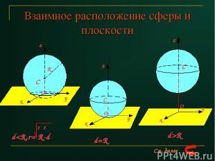 Взаимное расположение сферы и плоскости z y x O C R y x z C z y x C O O 2 2 dR С