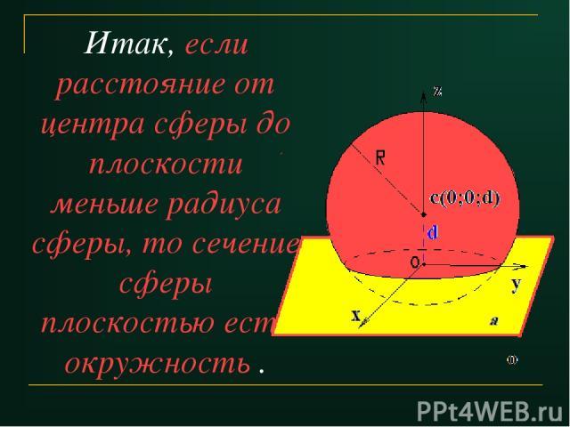 Итак, если расстояние от центра сферы до плоскости меньше радиуса сферы, то сечение сферы плоскостью есть окружность .