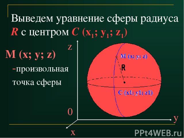 Выведем уравнение сферы радиуса R с центром С (x1; y1; z1) M (x; y; z) -произвольная точка сферы x z y 0