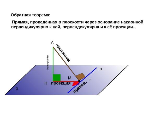 а А Н М α Обратная теорема: Прямая, проведённая в плоскости через основание наклонной перпендикулярно к ней, перпендикулярна и к её проекции. прямая, … наклонная проекция перпендикуляр