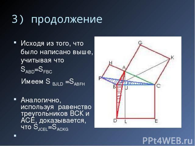 3) продолжение Исходя из того, что было написано выше, учитывая что SABD=SFBC Имеем S BJLD =SABFH Аналогично, используя равенство треугольников ВСК и АСЕ, доказывается, что SJCEL=SACKG
