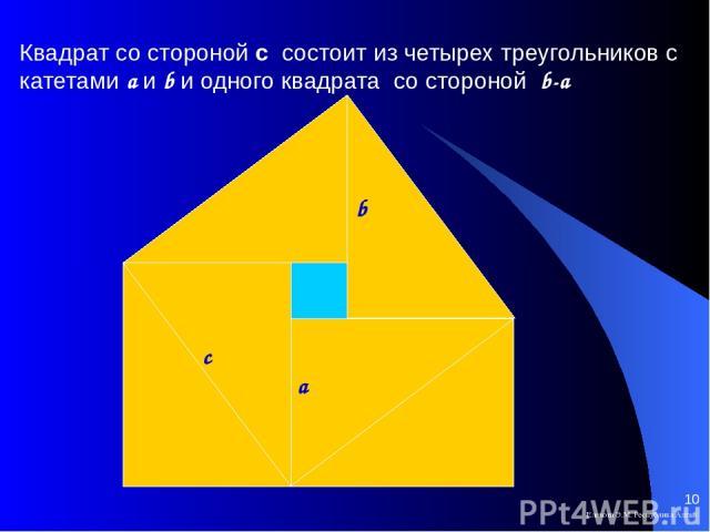 Квадрат со стороной с состоит из четырех треугольников с катетами a и b и одного квадрата со стороной b-a Елекова Э.М. Республика Алтай * a b с Елекова Э.М. Республика Алтай