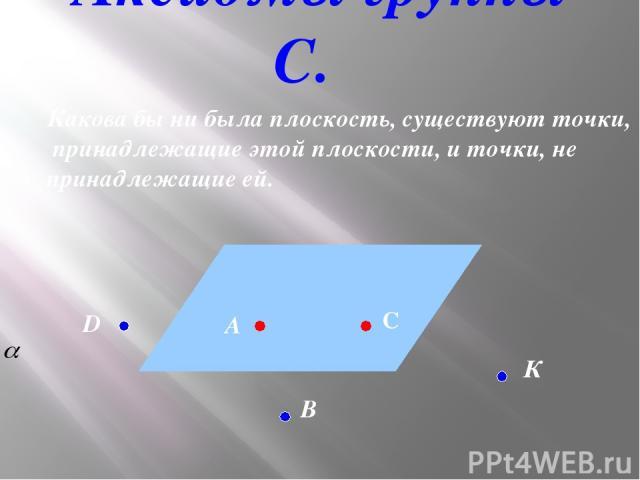 Аксиомы группы С. Какова бы ни была плоскость, существуют точки, принадлежащие этой плоскости, и точки, не принадлежащие ей. А К D B С