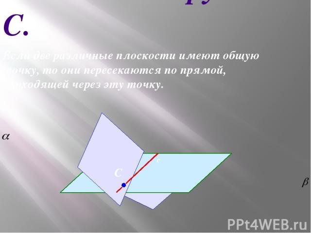 Аксиомы группы С. Если две различные плоскости имеют общую точку, то они пересекаются по прямой, проходящей через эту точку. С с