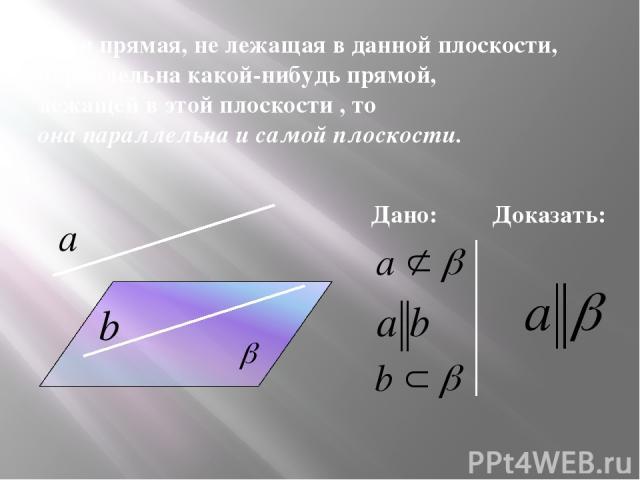 Если прямая, не лежащая в данной плоскости, параллельна какой-нибудь прямой, лежащей в этой плоскости , то она параллельна и самой плоскости. Дано: Доказать:
