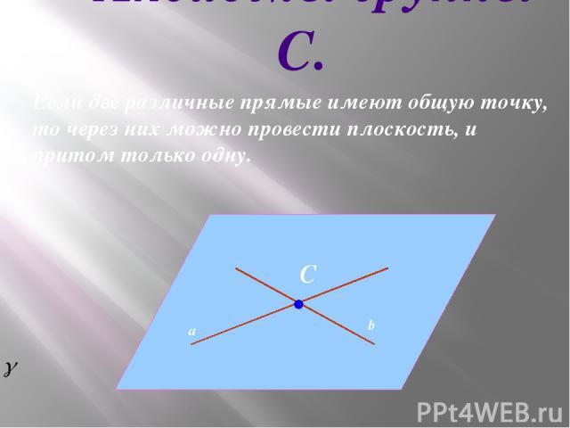Аксиомы группы С. Если две различные прямые имеют общую точку, то через них можно провести плоскость, и притом только одну. a b С