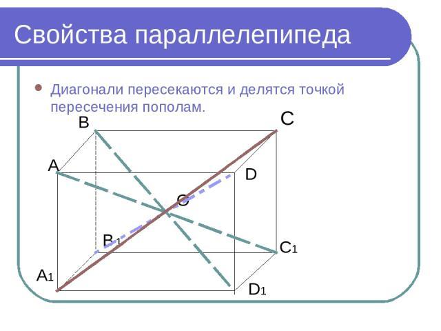 Свойства параллелепипеда Диагонали пересекаются и делятся точкой пересечения пополам. С В А D А1 В 1 С1 D1 О