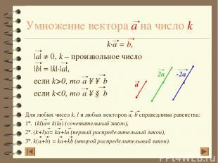 Умножение вектора a на число k k·a = b, |a| ≠ 0, k – произвольное число |b| = |k
