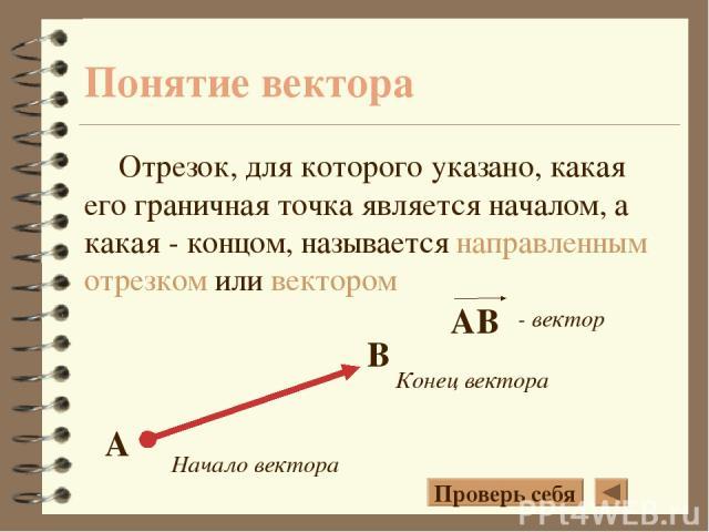 Понятие вектора Отрезок, для которого указано, какая его граничная точка является началом, а какая - концом, называется направленным отрезком или вектором Конец вектора Начало вектора - вектор Проверь себя