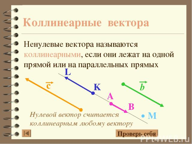 Нулевой вектор считается коллинеарным любому вектору Коллинеарные вектора Ненулевые вектора называются коллинеарными, если они лежат на одной прямой или на параллельных прямых Проверь себя
