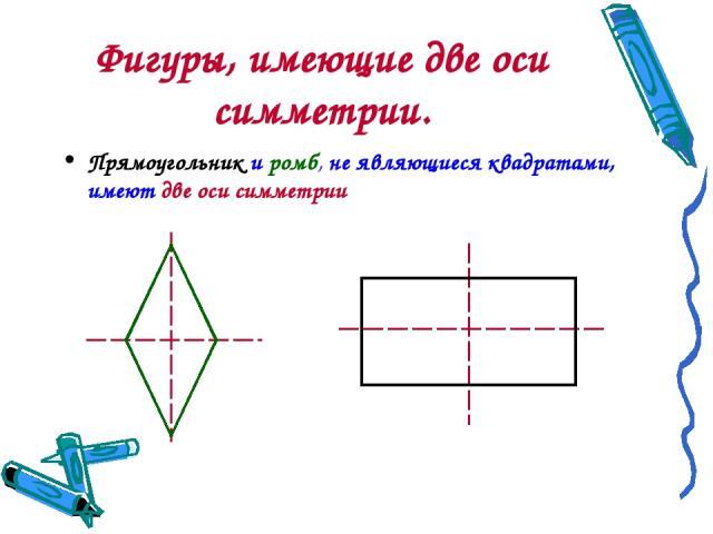 Фигуры, имеющие две оси симметрии. Прямоугольник и ромб, не являющиеся квадратами, имеют две оси симметрии