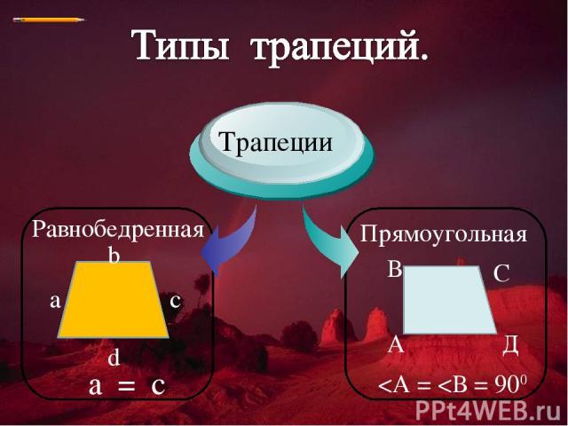Трапеции Равнобедренная Прямоугольная a b c d a = c А В С Д