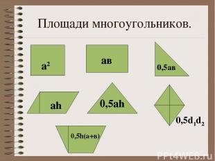 Площади многоугольников. а2 ав 0,5ав аh 0,5аh 0,5d1d2 0,5h(а+в)