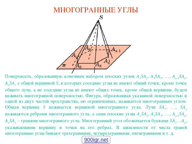 МНОГОГРАННЫЕ УГЛЫ Поверхность, образованную конечным набором плоских углов A1SA2, A2SA3, …, An-1SAn, AnSA1 с общей вершиной S, в которых соседние углы не имеют общий точек, кроме точек общего луча, а не соседние углы не имеют общих точек, кроме обще…