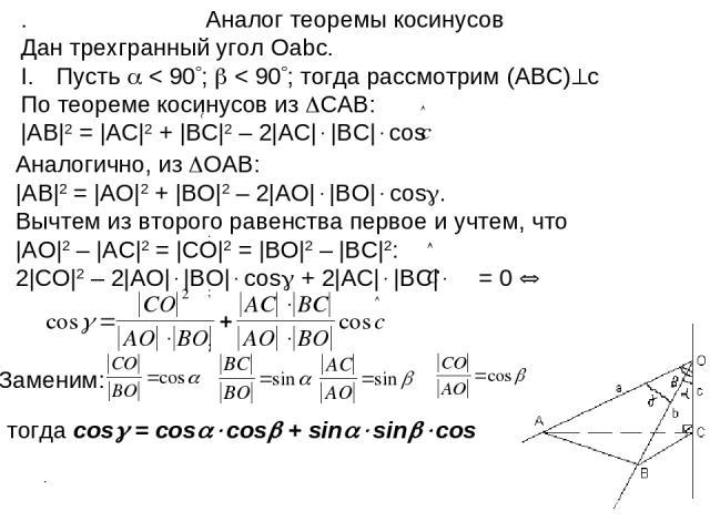 . . Дан трехгранный угол Оabc. Пусть < 90 ; < 90 ; тогда рассмотрим (ABC) с По теореме косинусов из CАВ: |AB|2 = |AC|2 + |BC|2 – 2|AC| |BC| cos Аналог теоремы косинусов Аналогично, из OАВ: |AB|2 = |AO|2 + |BO|2 – 2|AO| |BO| cos . Вычтем из второго р…