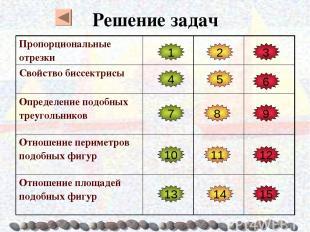 Решение задач 1 7 13 4 8 11 15 14 5 2 3 12 9 6 10 Пропорциональные отрезки Свойс