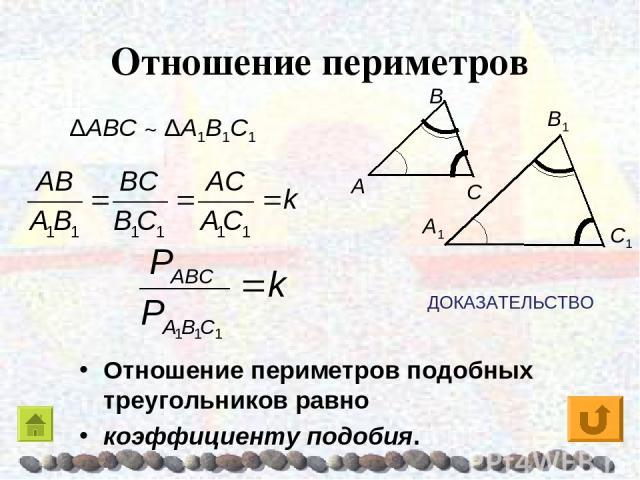 Отношение периметров Отношение периметров подобных треугольников равно коэффициенту подобия. ΔAΒC ~ ΔA1Β1C1 ДОКАЗАТЕЛЬСТВО