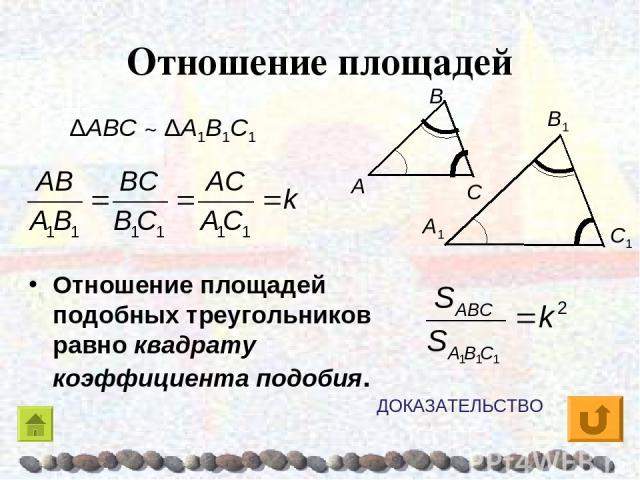 Отношение площадей Отношение площадей подобных треугольников равно квадрату коэффициента подобия. ΔAΒC ~ ΔA1Β1C1 ДОКАЗАТЕЛЬСТВО