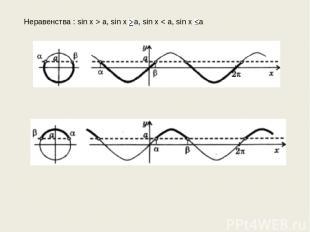 Неравенства : sin x > a, sin x a, sin x < a, sin x a