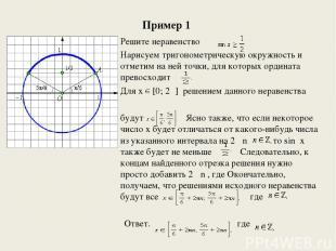 Пример1 Решите неравенство Нарисуем тригонометрическую окружность и отметим на