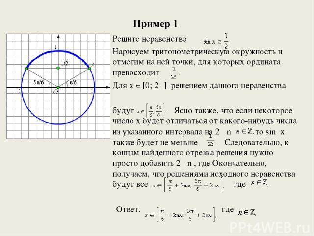 Пример1 Решите неравенство Нарисуем тригонометрическую окружность и отметим на ней точки, для которых ордината превосходит Для x  [0;2π] решением данного неравенства будут Ясно также, что если некоторое число x будет отличаться от какого-нибудь…