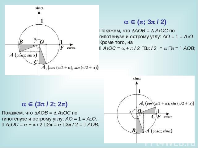 Покажем, что AOB= A1OC по гипотенузе и острому углу: AO=1=A1O. Кроме того, на A1OC= + /2‑3 /2= ‑ = AOB; Покажем, что AOB= A1OC по гипотенузе и острому углу: AO=1=A1O. A1OC= + /2‑2 = ‑3 /2= AOB.  ( ;3…