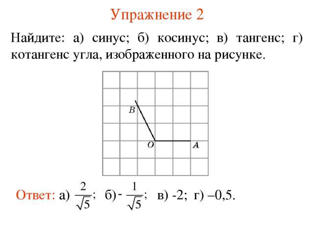 Упражнение 2 Найдите: а) синус; б) косинус; в) тангенс; г) котангенс угла, изображенного на рисунке. в) -2; г) –0,5.