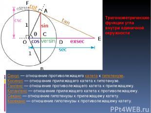 Тригонометрические функции угла θ внутри единичной окружности Синус— отношение