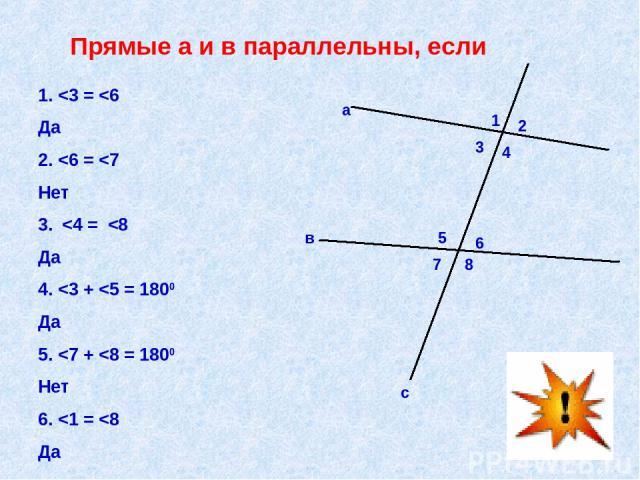 в Прямые а и в параллельны, если 1.