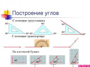 Построение углов С помощью треугольника С помощью транспортира На клетчатой бума