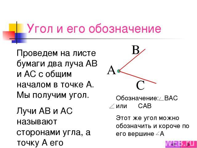 Угол и его обозначение Мы получим угол. Лучи АВ и АС называют сторонами угла, а точку А его вершиной. Проведем на листе бумаги два луча АВ и АС с общим началом в точке А. Обозначение: ВАС или САВ Этот же угол можно обозначить и короче по его вершине…