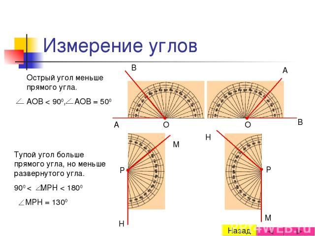 Измерение углов Острый угол меньше прямого угла. AOB < 900, АОВ = 500 Тупой угол больше прямого угла, но меньше развернутого угла. 900 < МРН < 1800 МРН = 1300 Назад