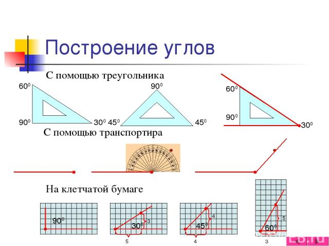 Построение углов С помощью треугольника С помощью транспортира На клетчатой бумаге