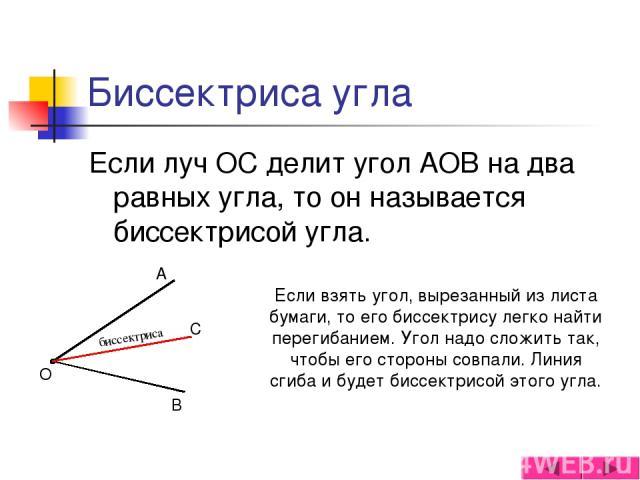 Биссектриса угла Если луч ОС делит угол АОВ на два равных угла, то он называется биссектрисой угла. Если взять угол, вырезанный из листа бумаги, то его биссектрису легко найти перегибанием. Угол надо сложить так, чтобы его стороны совпали. Линия сги…