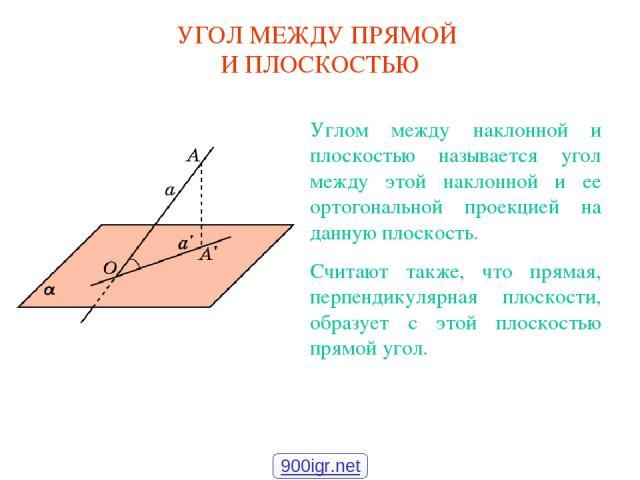 УГОЛ МЕЖДУ ПРЯМОЙ И ПЛОСКОСТЬЮ Углом между наклонной и плоскостью называется угол между этой наклонной и ее ортогональной проекцией на данную плоскость. Считают также, что прямая, перпендикулярная плоскости, образует с этой плоскостью прямой угол. 9…