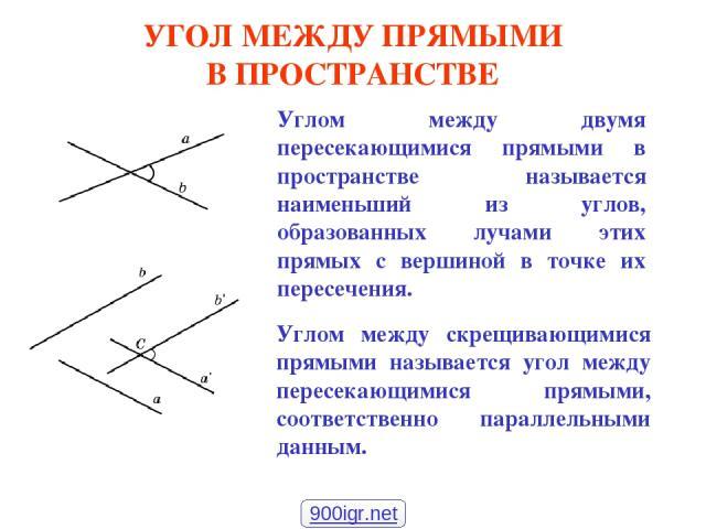 УГОЛ МЕЖДУ ПРЯМЫМИ В ПРОСТРАНСТВЕ Углом между двумя пересекающимися прямыми в пространстве называется наименьший из углов, образованных лучами этих прямых с вершиной в точке их пересечения. Углом между скрещивающимися прямыми называется угол между п…