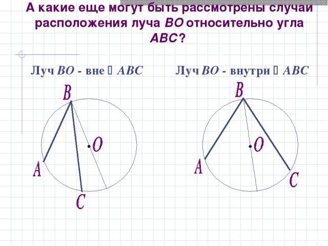 А какие еще могут быть рассмотрены случаи расположения луча ВО относительно угла АВС? Луч ВО - вне АВС Луч ВО - внутри АВС