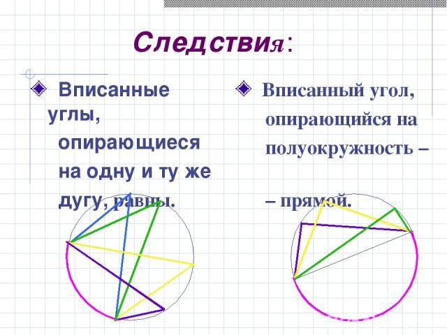 Следствия: Вписанные углы, опирающиеся на одну и ту же дугу, равны. Вписанный угол, опирающийся на полуокружность – – прямой.