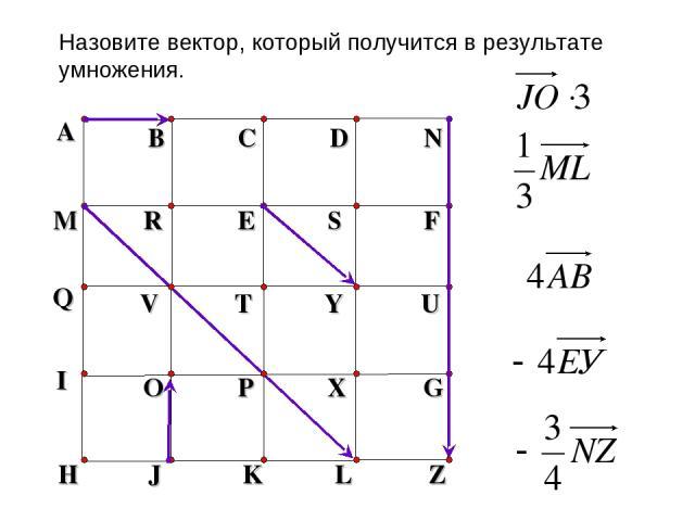A B C D N M R E S F H J K L Z Q V T Y U Назовите вектор, который получится в результате умножения. I O P X G