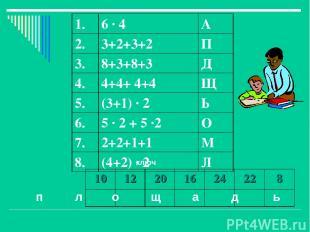 ключ п л о щ а д ь 10 12 20 16 24 22 8 1. 6 · 4 А 2. 3+2+3+2 П 3. 8+3+8+3 Д 4. 4