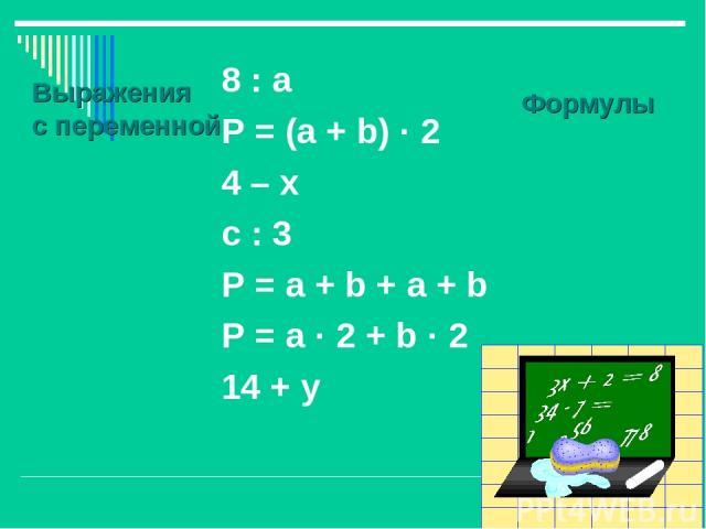 8 : а P = (а + b) · 2 4 – х c : 3 P = a + b + a + b P = a · 2 + b · 2 14 + y Выражения с переменной Формулы