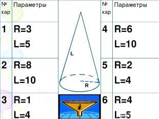 R L № кар Параметры № кар Параметры 1 R=3 L=5 4 R=6 L=10 2 R=8 L=10 5 R=2 L=4 3