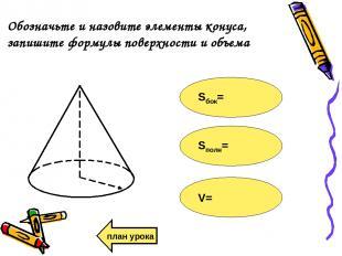 Обозначьте и назовите элементы конуса, запишите формулы поверхности и объема Sбо