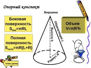 Опорный конспект план урока Образующая L Вершина Высота h Радиус R Объем V=πR2h