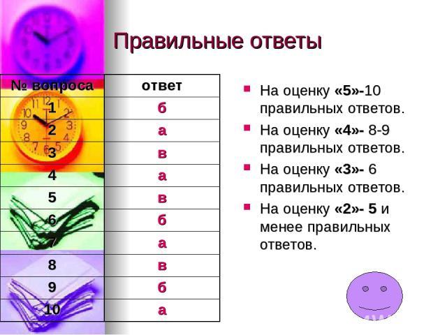Правильные ответы На оценку «5»-10 правильных ответов. На оценку «4»- 8-9 правильных ответов. На оценку «3»- 6 правильных ответов. На оценку «2»- 5 и менее правильных ответов. № вопроса ответ 1 б 2 а 3 в 4 а 5 в 6 б 7 а 8 в 9 б 10 а