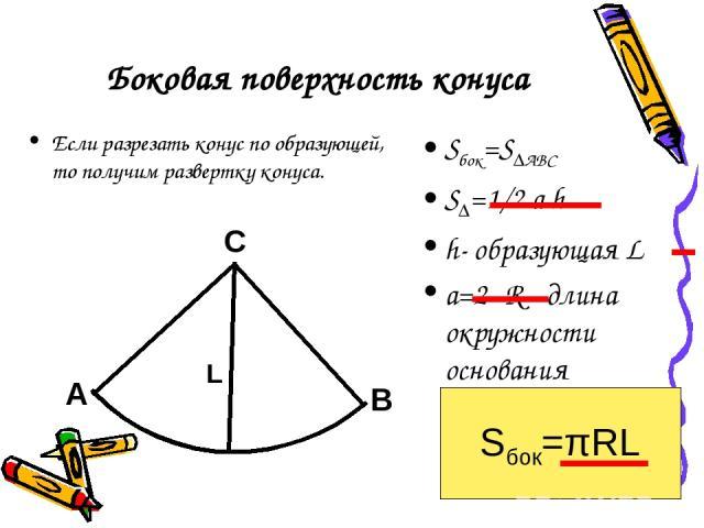 Боковая поверхность конуса Если разрезать конус по образующей, то получим развертку конуса. Sбок=S∆АВС S∆=1/2 a h h- образующая L a=2πR - длина окружности основания L A B C Sбок=πRL