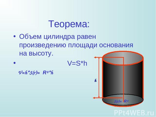 Теорема: Объем цилиндра равен произведению площади основания на высоту. V=S*h V=h*S(r)=πR²*h S(r)=πR² h