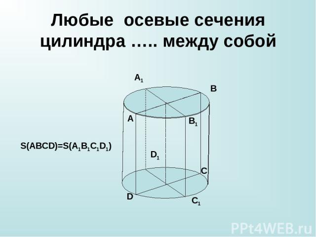 Любые осевые сечения цилиндра ….. между собой A B C D A1 B1 C1 D1 S(ABCD)=S(A1B1C1D1)