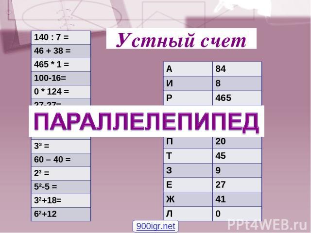 Устный счет 900igr.net 140 : 7 = 46 + 38 = 465 * 1 = 100-16= 0 * 124 = 27-27= 54 : 2 = 0:145= 3³ = 60 – 40 = 23 = 5²-5 = 32+18= 62+12 А 84 И 8 Р 465 М 18 Д 49 П 20 Т 45 З 9 Е 27 Ж 41 Л 0