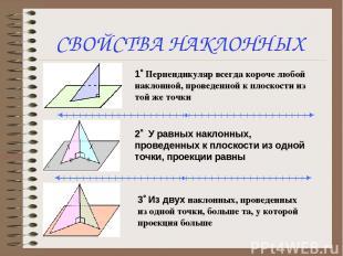 СВОЙСТВА НАКЛОННЫХ 1° Перпендикуляр всегда короче любой наклонной, проведенной к